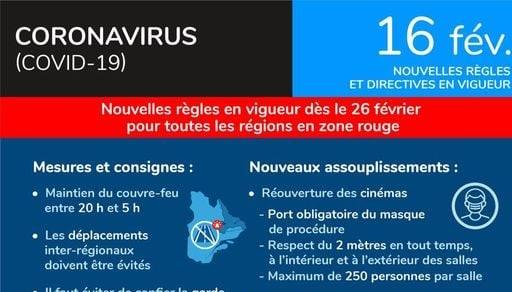 Nouvelles-regles-Covid.
